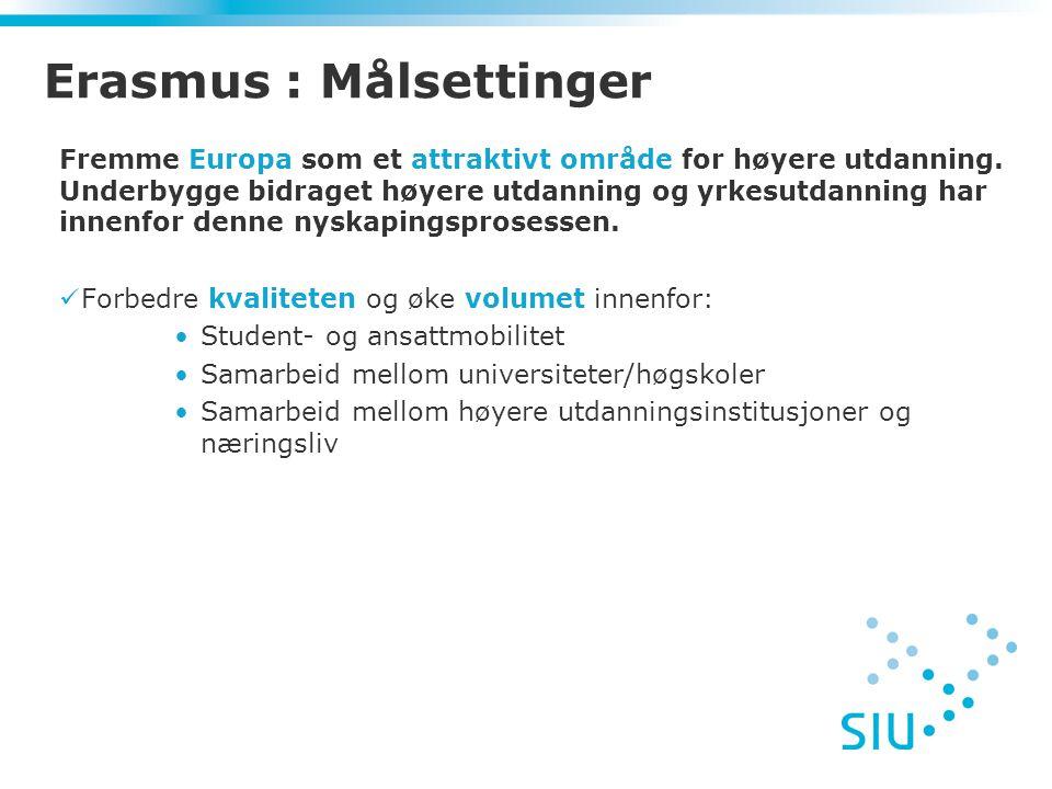 Erasmus : Målsettinger Fremme Europa som et attraktivt område for høyere utdanning. Underbygge bidraget høyere utdanning og yrkesutdanning har innenfo