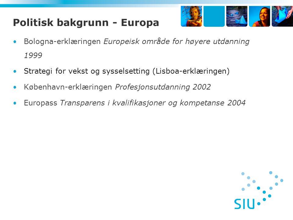 Politisk bakgrunn - Europa Bologna-erklæringen Europeisk område for høyere utdanning 1999 Strategi for vekst og sysselsetting (Lisboa-erklæringen) København-erklæringen Profesjonsutdanning 2002 Europass Transparens i kvalifikasjoner og kompetanse 2004