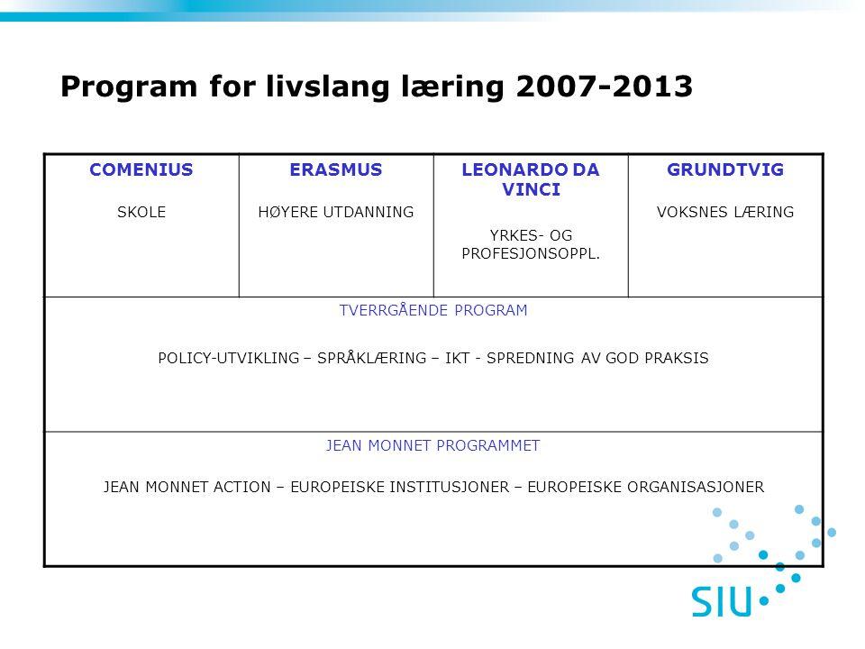 Program for livslang læring 2007-2013 COMENIUS SKOLE ERASMUS HØYERE UTDANNING LEONARDO DA VINCI YRKES- OG PROFESJONSOPPL. GRUNDTVIG VOKSNES LÆRING TVE