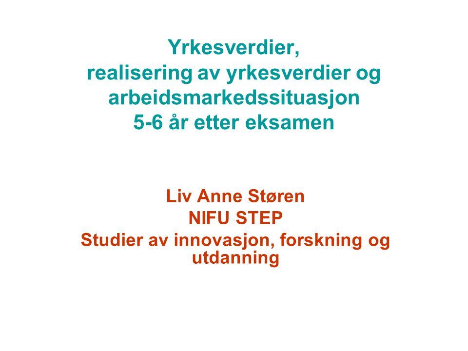 Yrkesverdier, realisering av yrkesverdier og arbeidsmarkedssituasjon 5-6 år etter eksamen Liv Anne Støren NIFU STEP Studier av innovasjon, forskning o