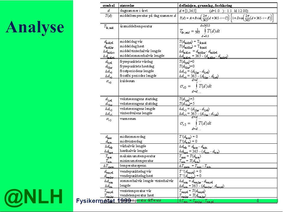 @NLH Fysikermøtet 1999 4 Analyse