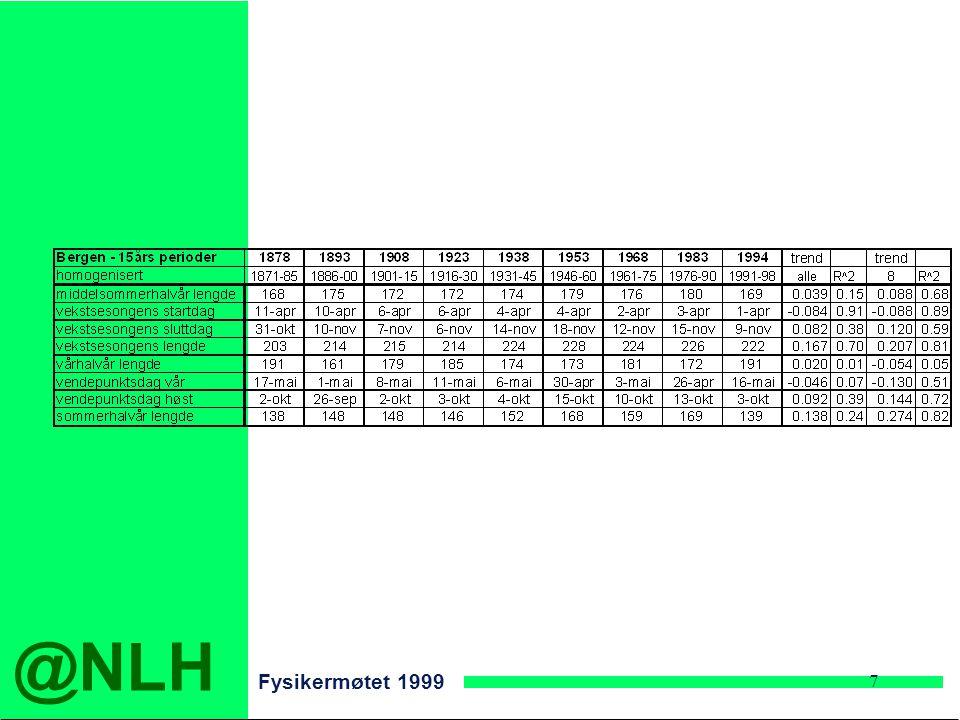 @NLH Fysikermøtet 1999 7