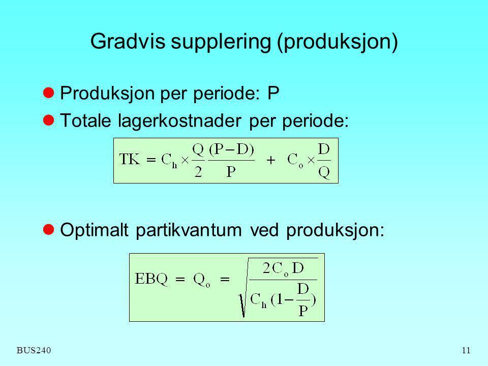 BUS24011 Gradvis supplering (produksjon) Produksjon per periode: P Totale lagerkostnader per periode: Optimalt partikvantum ved produksjon: