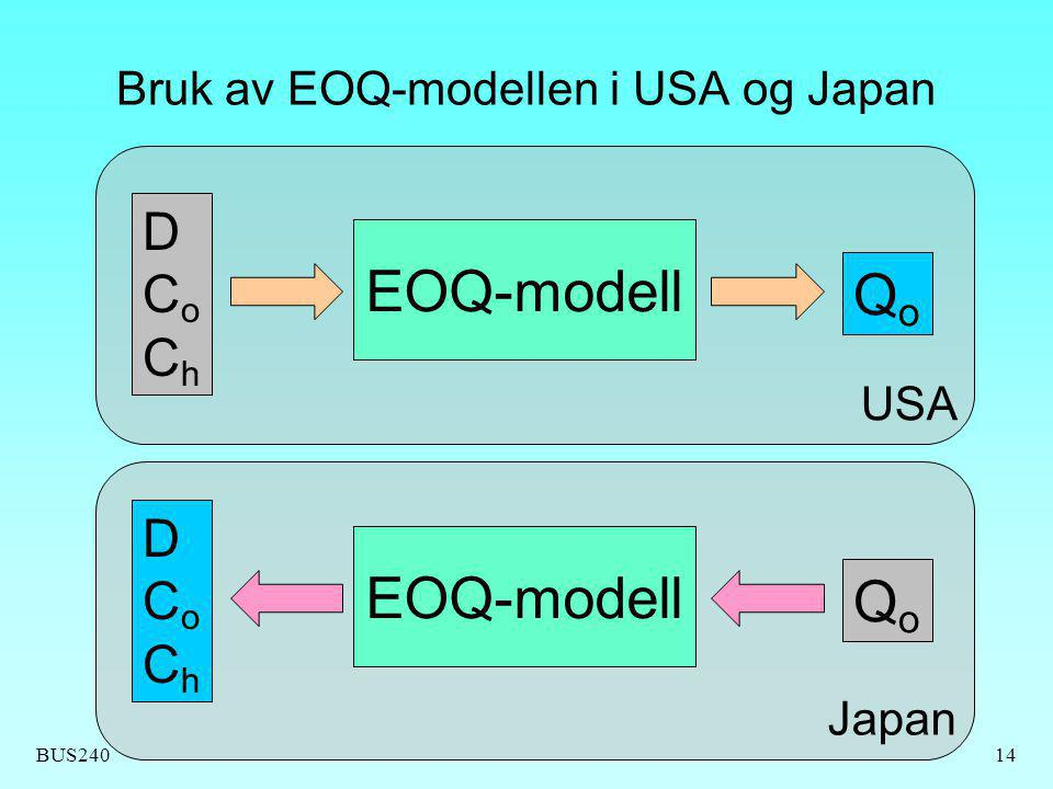 BUS24014 Bruk av EOQ-modellen i USA og Japan EOQ-modell QoQo DCoChDCoCh QoQo DCoChDCoCh USA Japan