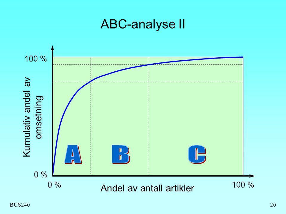 BUS24020 ABC-analyse II Andel av antall artikler Kumulativ andel av omsetning 100 %0 % 100 %