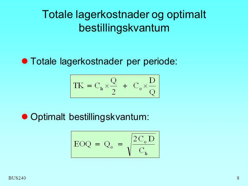 BUS2408 Totale lagerkostnader og optimalt bestillingskvantum Totale lagerkostnader per periode: Optimalt bestillingskvantum: