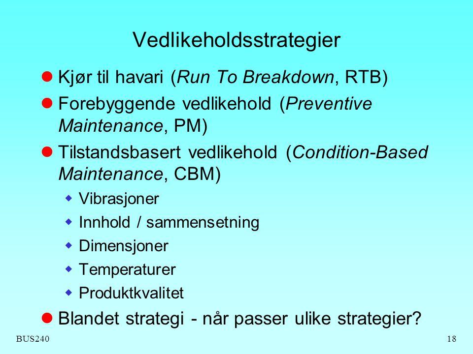 BUS24018 Vedlikeholdsstrategier Kjør til havari (Run To Breakdown, RTB) Forebyggende vedlikehold (Preventive Maintenance, PM) Tilstandsbasert vedlikeh