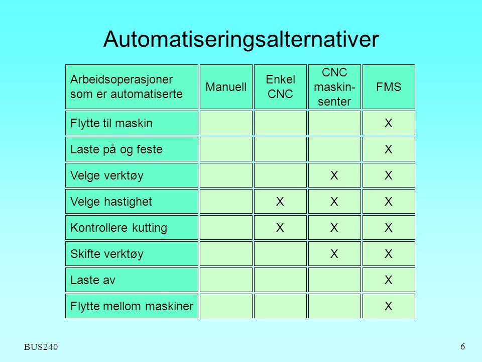 BUS240 6 Automatiseringsalternativer Arbeidsoperasjoner som er automatiserte Flytte til maskin Laste på og feste Velge verktøy Velge hastighet Kontrol