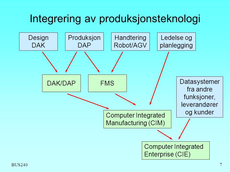 BUS240 7 Integrering av produksjonsteknologi Design DAK Produksjon DAP Handtering Robot/AGV Ledelse og planlegging DAK/DAPFMS Datasystemer fra andre f