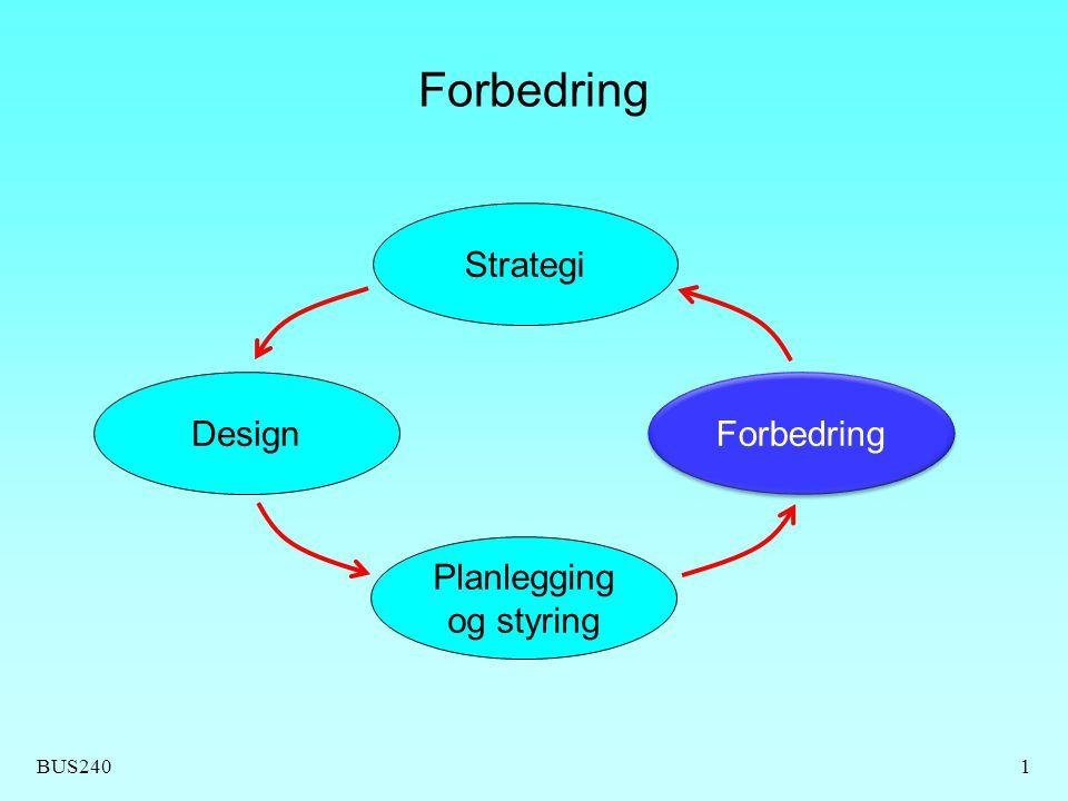 BUS240 Forbedring 1 Strategi Planlegging og styring Design Forbedring