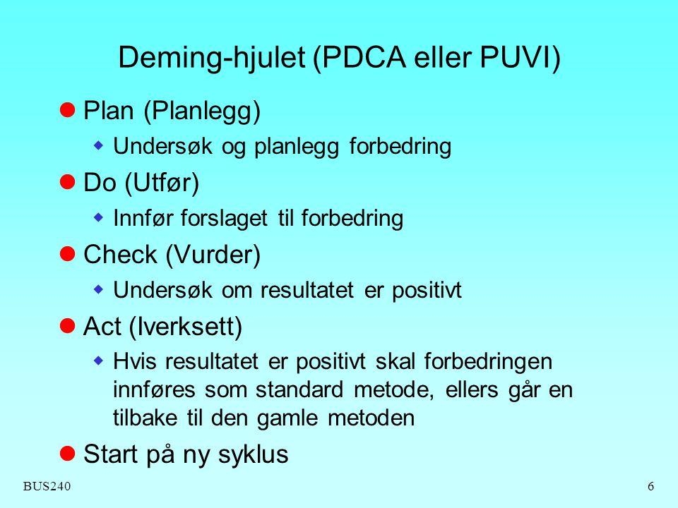 BUS2406 Deming-hjulet (PDCA eller PUVI) Plan (Planlegg)  Undersøk og planlegg forbedring Do (Utfør)  Innfør forslaget til forbedring Check (Vurder)