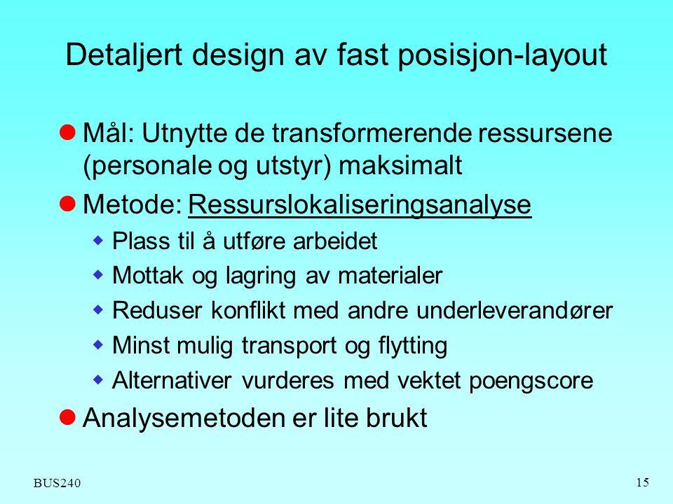 BUS240 15 Detaljert design av fast posisjon-layout Mål: Utnytte de transformerende ressursene (personale og utstyr) maksimalt Metode: Ressurslokaliser