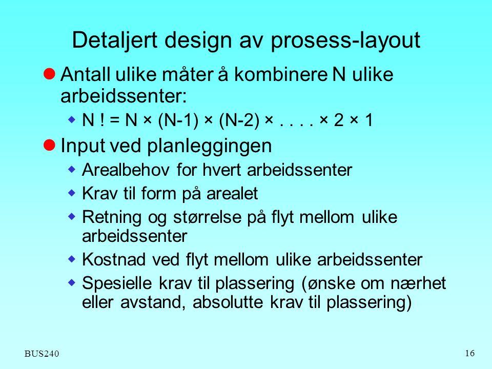 BUS240 16 Antall ulike måter å kombinere N ulike arbeidssenter:  N ! = N × (N-1) × (N-2) ×.... × 2 × 1 Input ved planleggingen  Arealbehov for hvert