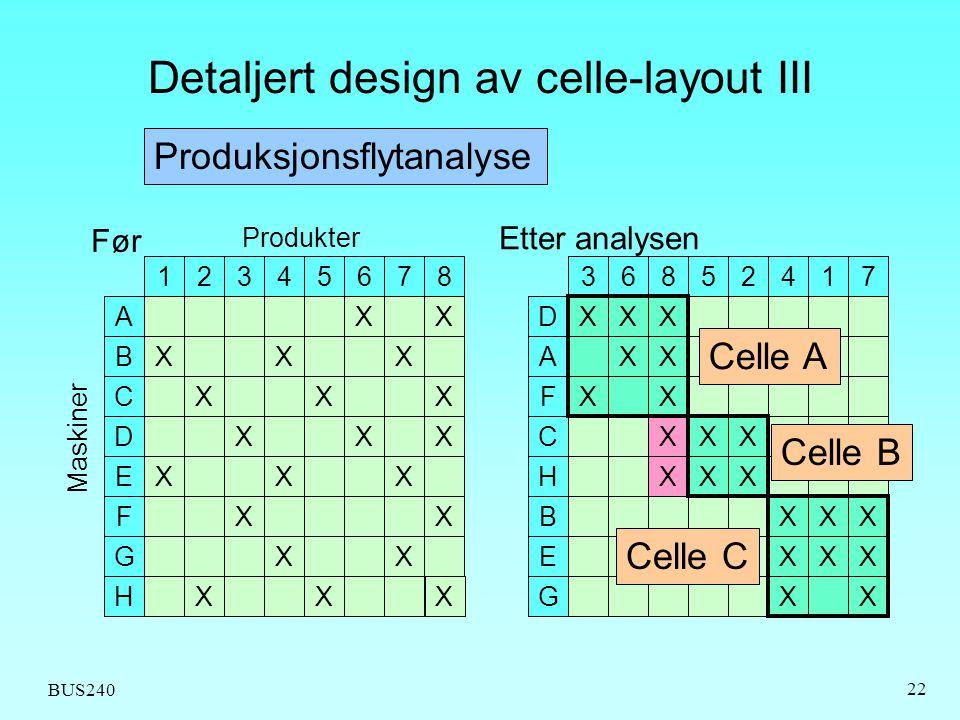 BUS240 22 Detaljert design av celle-layout III XXA 12345678 XXXB XXXC XXXD XXXE XXF XXG XXH XXXD 36852417 XXA XXF XXXC XXXH XXXB XXXE XXG Celle A Cell