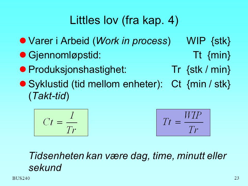 BUS240 23 Littles lov (fra kap. 4) Varer i Arbeid (Work in process) WIP {stk} Gjennomløpstid: Tt {min} Produksjonshastighet: Tr {stk / min} Syklustid