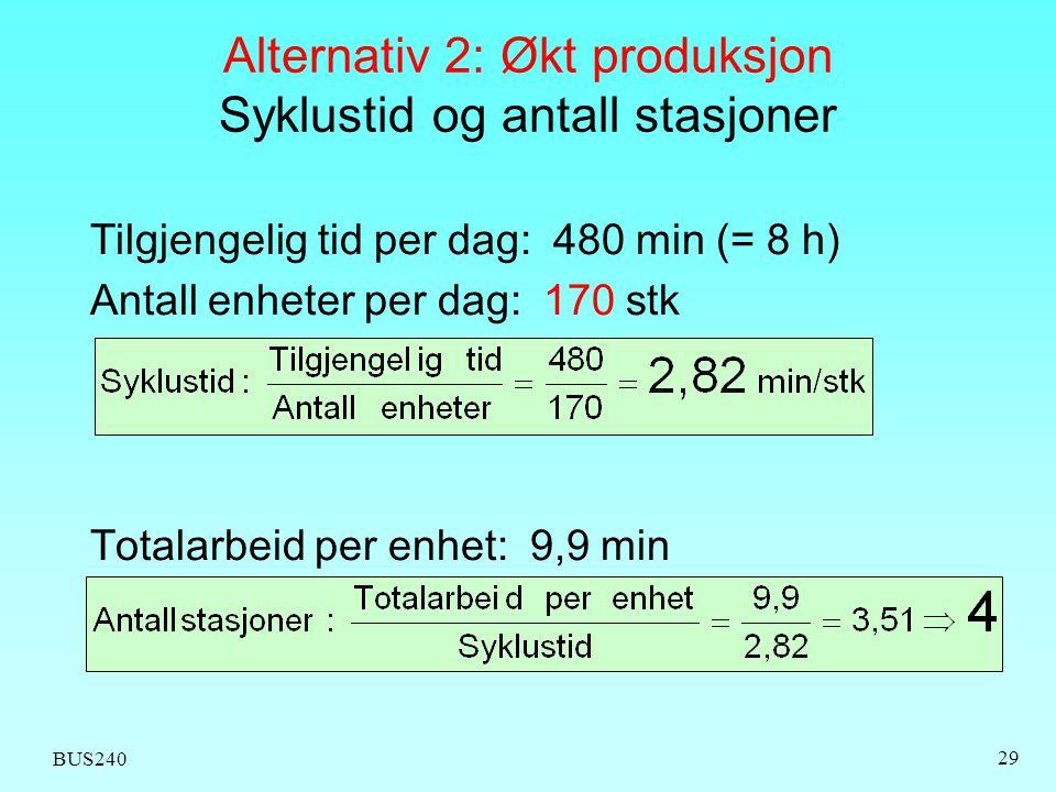 BUS240 Alternativ 2: Økt produksjon Syklustid og antall stasjoner 29 Tilgjengelig tid per dag: 480 min (= 8 h) Antall enheter per dag: 170 stk Totalar