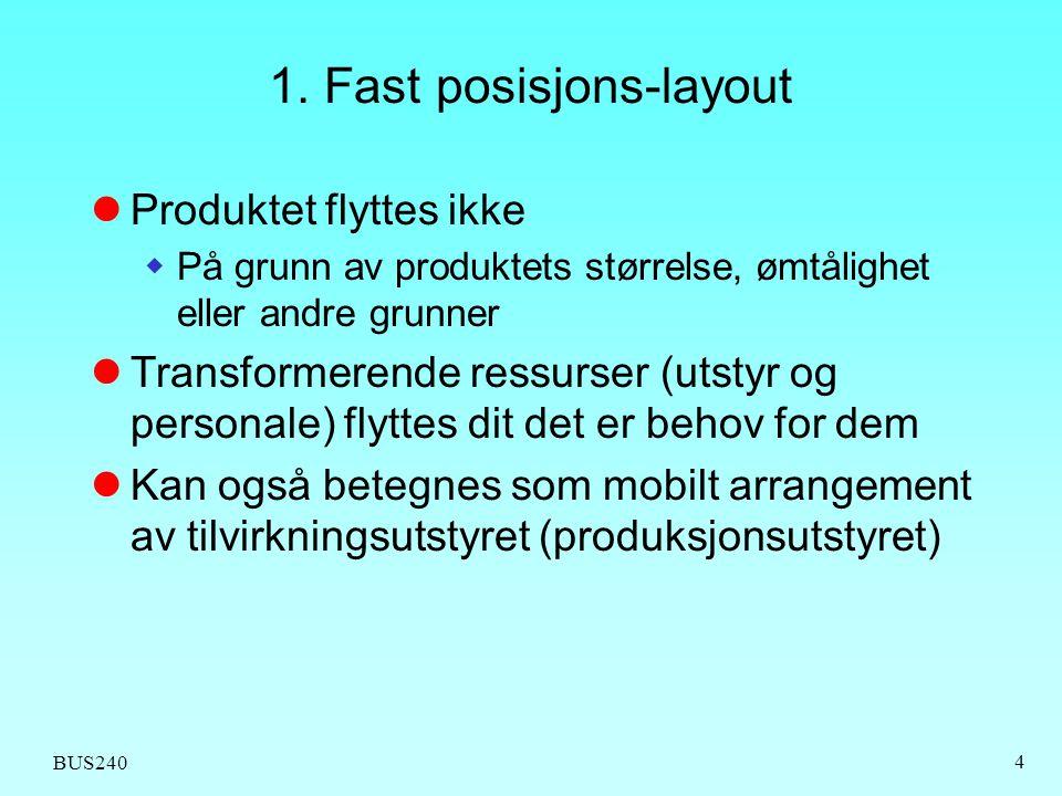 BUS240 4 1. Fast posisjons-layout Produktet flyttes ikke  På grunn av produktets størrelse, ømtålighet eller andre grunner Transformerende ressurser