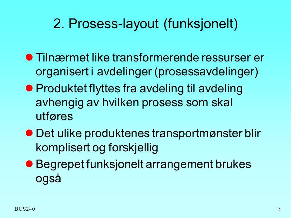 BUS240 5 2. Prosess-layout (funksjonelt) Tilnærmet like transformerende ressurser er organisert i avdelinger (prosessavdelinger) Produktet flyttes fra