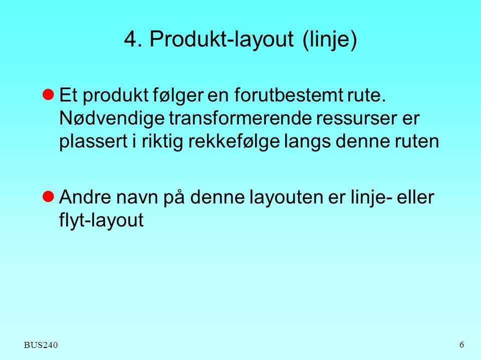 BUS240 6 4. Produkt-layout (linje) Et produkt følger en forutbestemt rute. Nødvendige transformerende ressurser er plassert i riktig rekkefølge langs