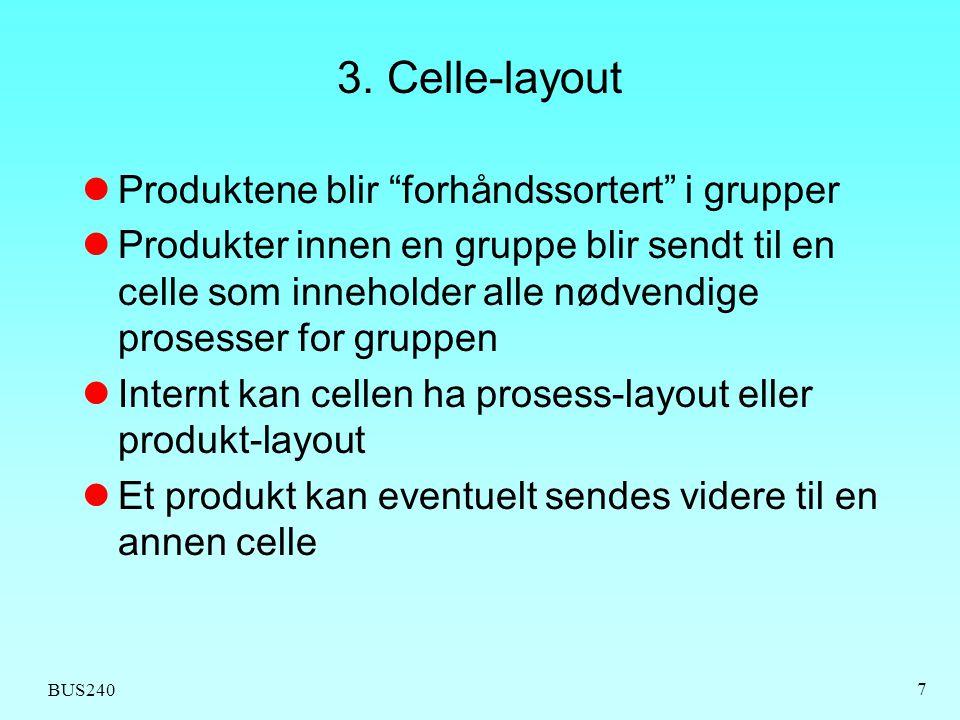 """BUS240 7 3. Celle-layout Produktene blir """"forhåndssortert"""" i grupper Produkter innen en gruppe blir sendt til en celle som inneholder alle nødvendige"""
