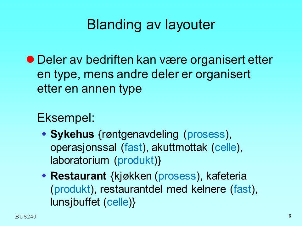 BUS240 8 Blanding av layouter Deler av bedriften kan være organisert etter en type, mens andre deler er organisert etter en annen type Eksempel:  Syk