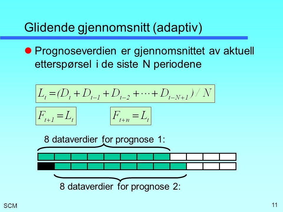 SCM 11 Glidende gjennomsnitt (adaptiv) Prognoseverdien er gjennomsnittet av aktuell etterspørsel i de siste N periodene 8 dataverdier for prognose 1: