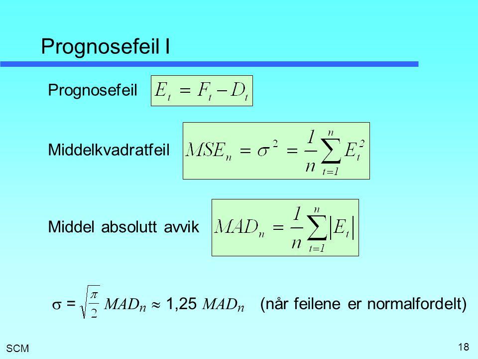 SCM 18 Prognosefeil I Prognosefeil Middelkvadratfeil Middel absolutt avvik  = MAD n  1,25 MAD n (når feilene er normalfordelt)
