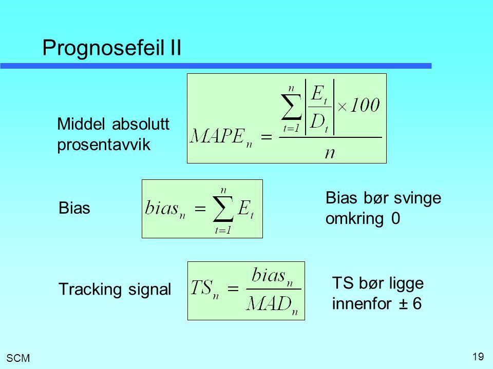 SCM 19 Prognosefeil II Tracking signal Bias Middel absolutt prosentavvik TS bør ligge innenfor ± 6 Bias bør svinge omkring 0