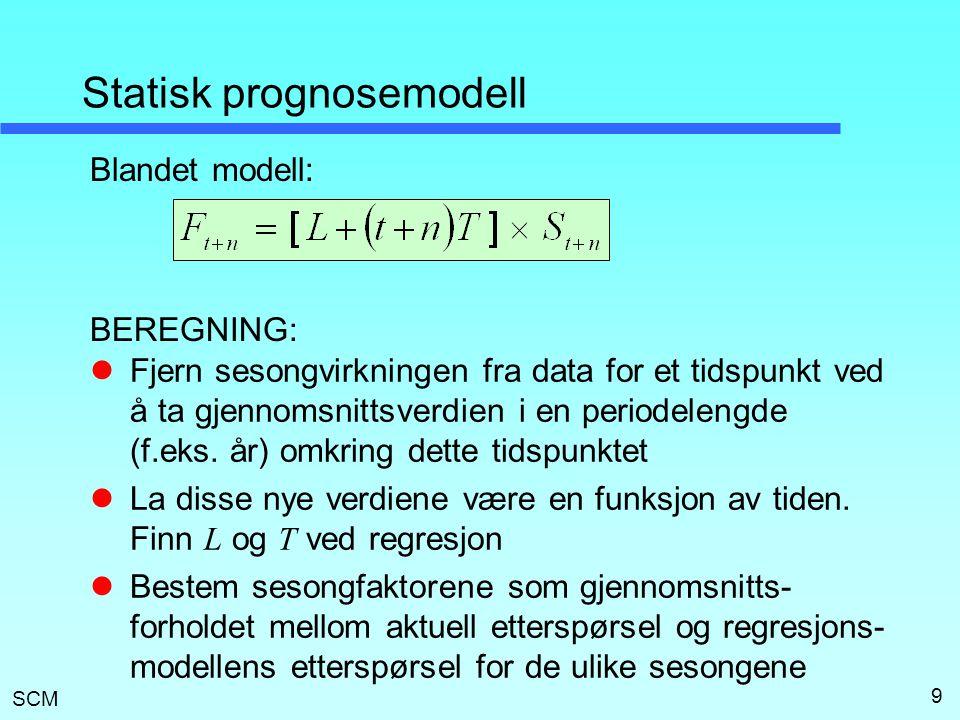 SCM 9 Statisk prognosemodell Blandet modell: BEREGNING: Fjern sesongvirkningen fra data for et tidspunkt ved å ta gjennomsnittsverdien i en periodelen