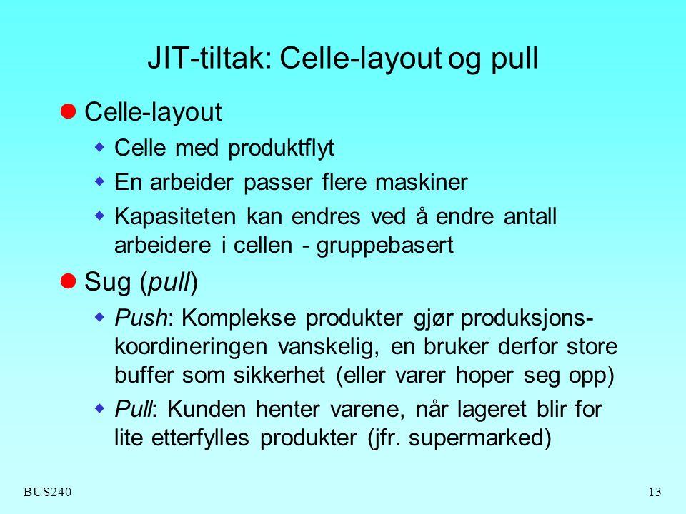 BUS24013 JIT-tiltak: Celle-layout og pull Celle-layout  Celle med produktflyt  En arbeider passer flere maskiner  Kapasiteten kan endres ved å endr
