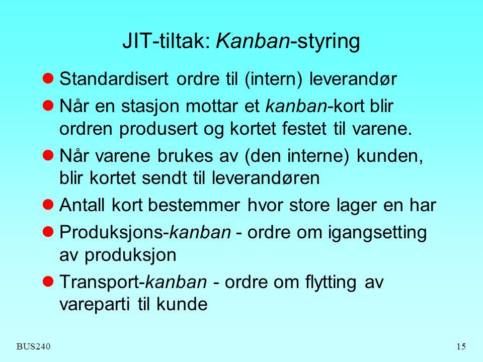 BUS24015 JIT-tiltak: Kanban-styring Standardisert ordre til (intern) leverandør Når en stasjon mottar et kanban-kort blir ordren produsert og kortet f