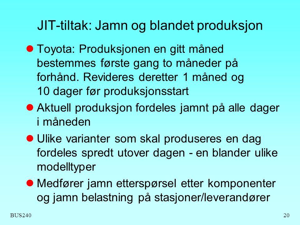 BUS24020 JIT-tiltak: Jamn og blandet produksjon Toyota: Produksjonen en gitt måned bestemmes første gang to måneder på forhånd. Revideres deretter 1 m