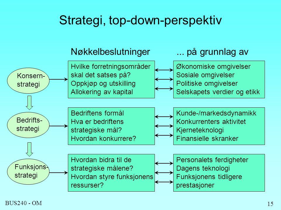 BUS240 - OM 15 Strategi, top-down-perspektiv Nøkkelbeslutninger Hvilke forretningsområder skal det satses på.