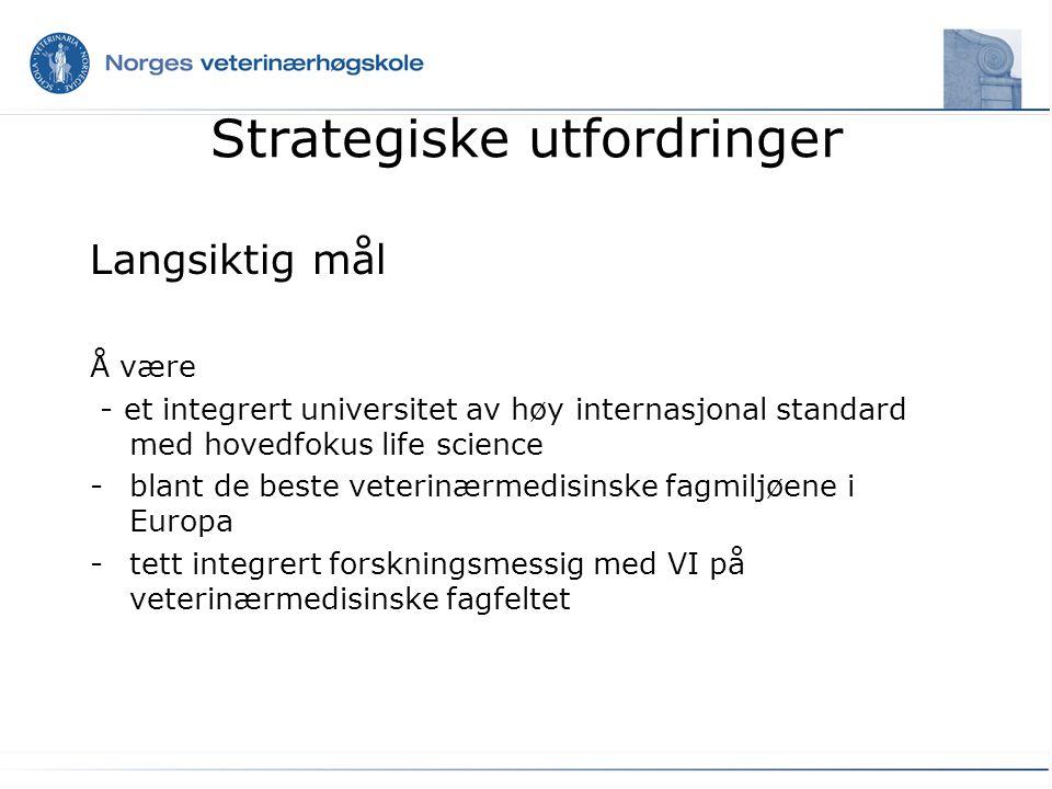 Strategiske utfordringer Langsiktig mål Å være - et integrert universitet av høy internasjonal standard med hovedfokus life science -blant de beste ve
