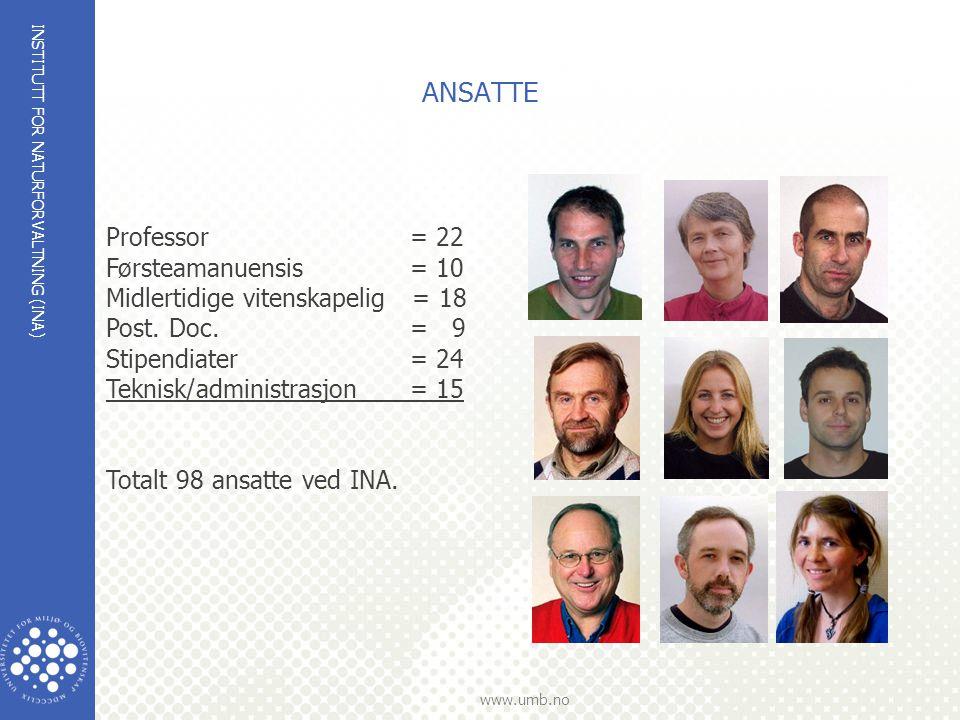 INSTITUTT FOR NATURFORVALTNING (INA) www.umb.no ANSATTE Professor = 22 Førsteamanuensis = 10 Midlertidige vitenskapelig = 18 Post.
