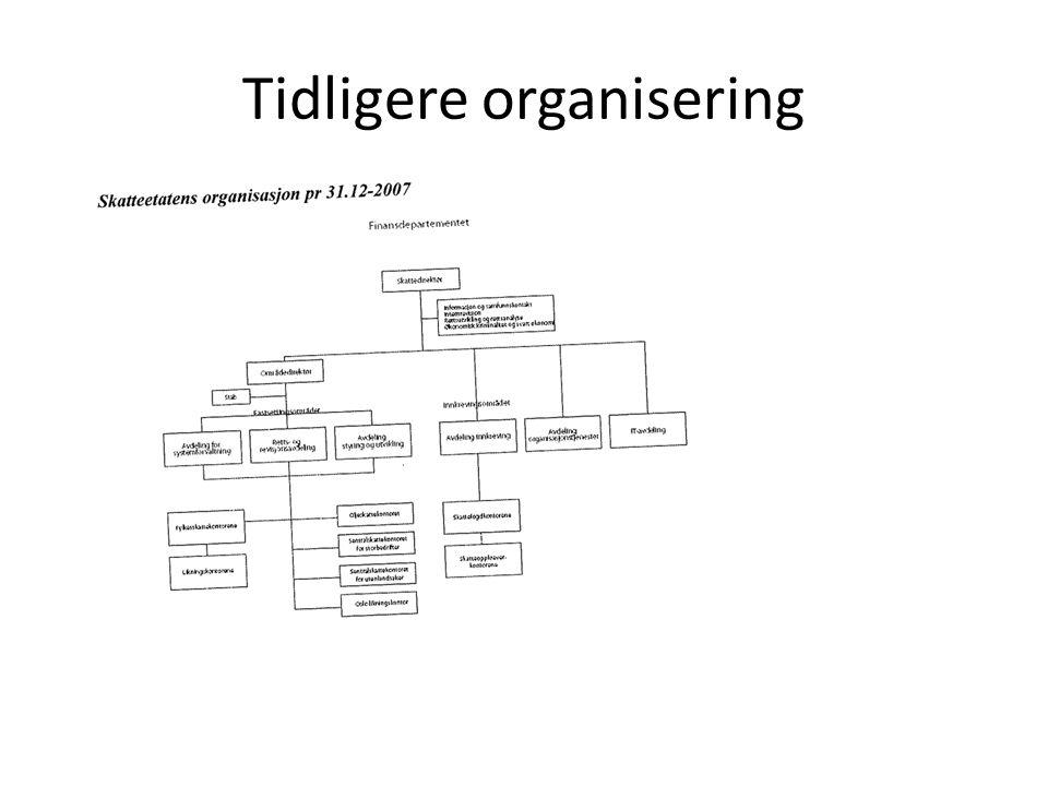 Tidligere organisering