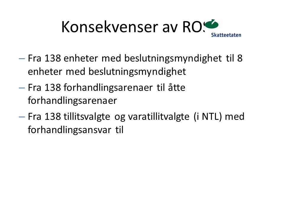 Konsekvenser av ROS 1 – Fra 138 enheter med beslutningsmyndighet til 8 enheter med beslutningsmyndighet – Fra 138 forhandlingsarenaer til åtte forhand