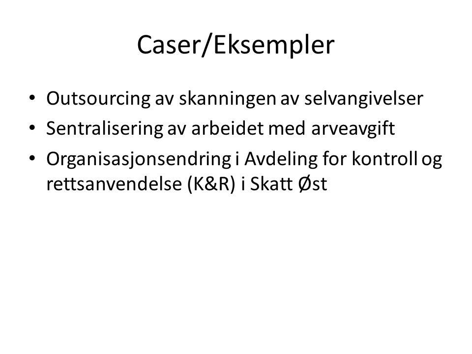 Caser/Eksempler Outsourcing av skanningen av selvangivelser Sentralisering av arbeidet med arveavgift Organisasjonsendring i Avdeling for kontroll og