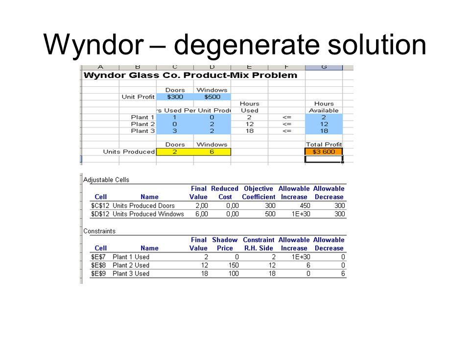 Wyndor – degenerate solution