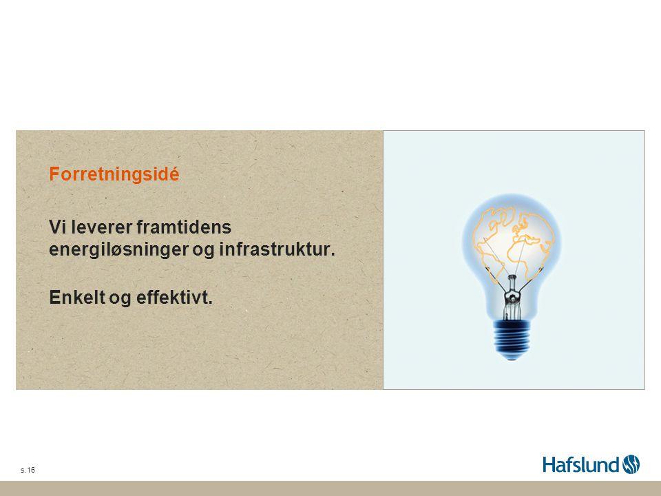 Forretningsidé Vi leverer framtidens energiløsninger og infrastruktur. Enkelt og effektivt. s.16