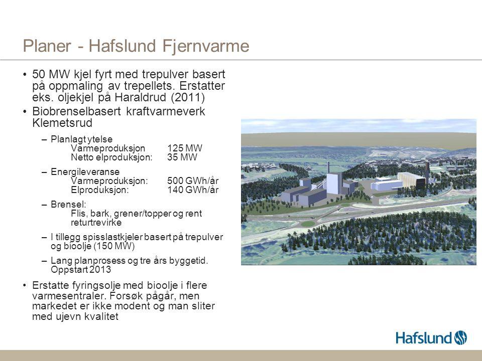 Planer - Hafslund Fjernvarme 50 MW kjel fyrt med trepulver basert på oppmaling av trepellets. Erstatter eks. oljekjel på Haraldrud (2011) Biobrenselba