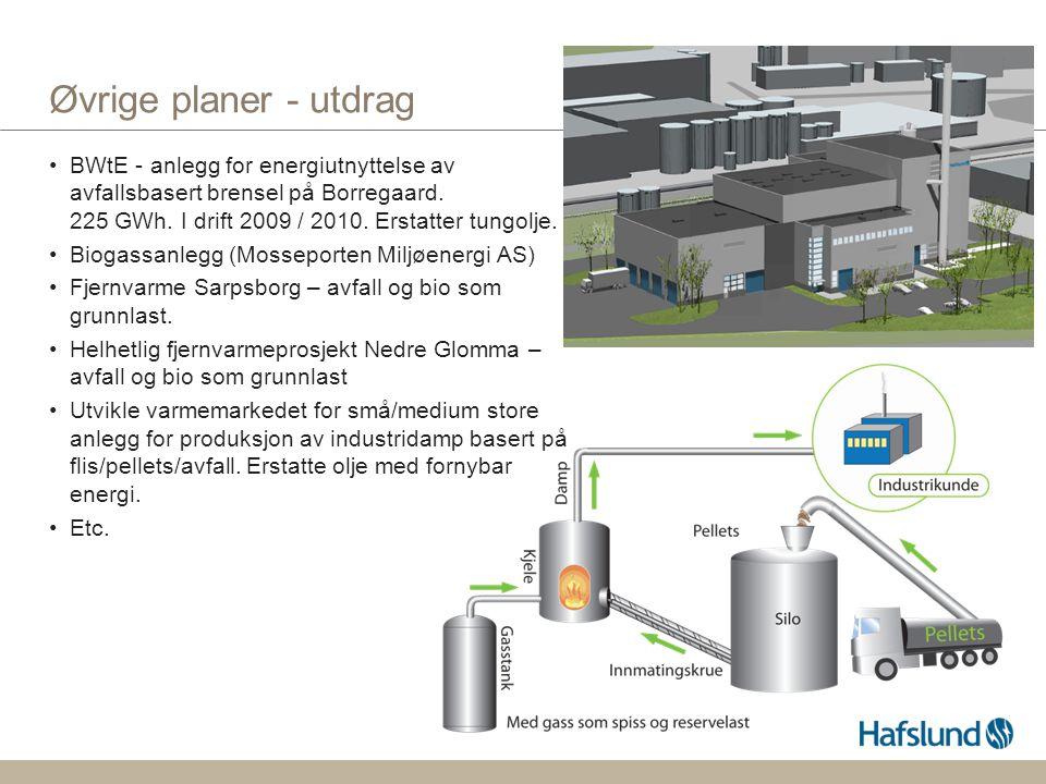 Øvrige planer - utdrag BWtE - anlegg for energiutnyttelse av avfallsbasert brensel på Borregaard. 225 GWh. I drift 2009 / 2010. Erstatter tungolje. Bi