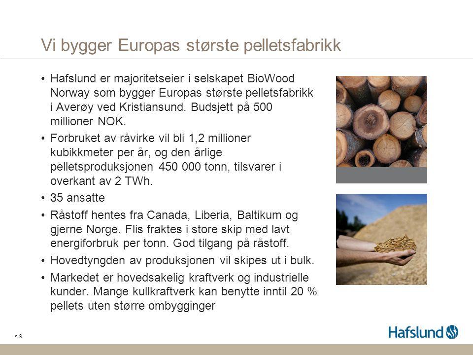 s.9 Vi bygger Europas største pelletsfabrikk Hafslund er majoritetseier i selskapet BioWood Norway som bygger Europas største pelletsfabrikk i Averøy