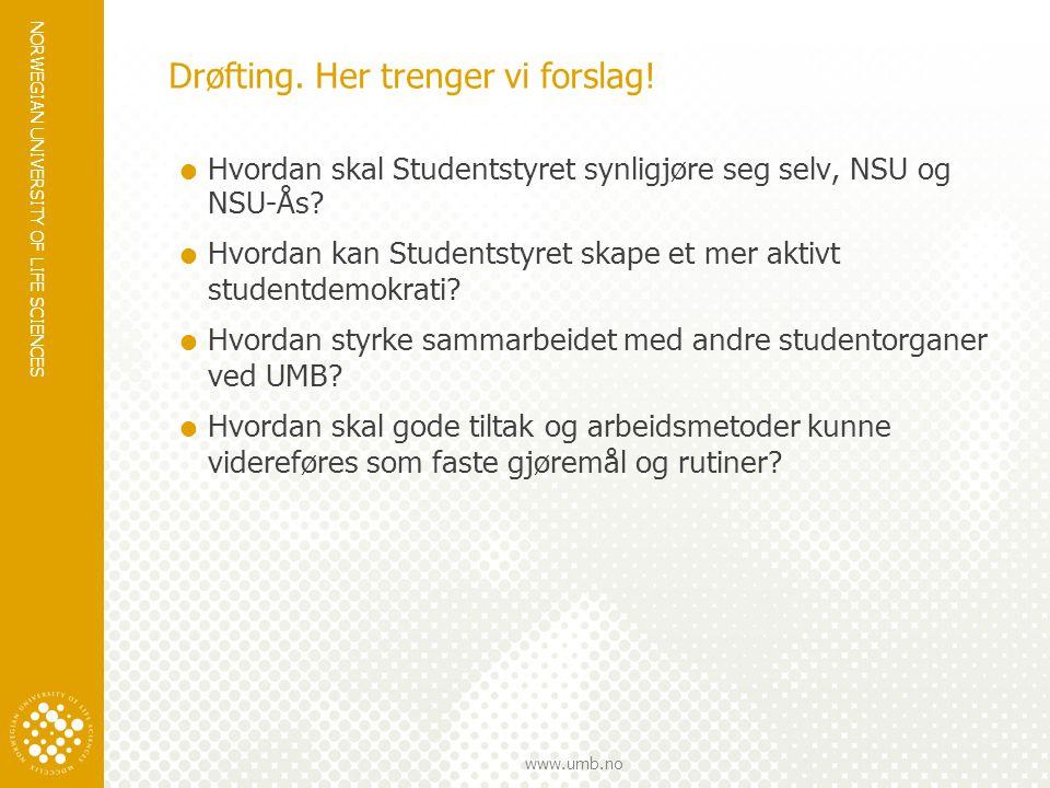 NORWEGIAN UNIVERSITY OF LIFE SCIENCES www.umb.no Drøfting. Her trenger vi forslag!  Hvordan skal Studentstyret synligjøre seg selv, NSU og NSU-Ås? 