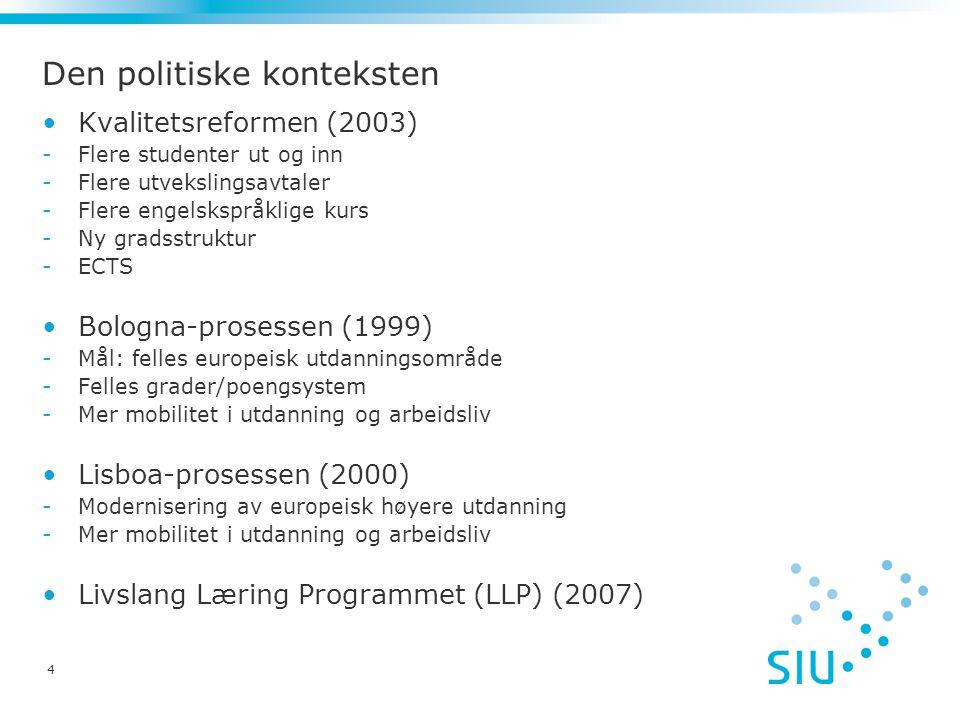 4 Den politiske konteksten Kvalitetsreformen (2003) -Flere studenter ut og inn -Flere utvekslingsavtaler -Flere engelskspråklige kurs -Ny gradsstruktur -ECTS Bologna-prosessen (1999) -Mål: felles europeisk utdanningsområde -Felles grader/poengsystem -Mer mobilitet i utdanning og arbeidsliv Lisboa-prosessen (2000) -Modernisering av europeisk høyere utdanning -Mer mobilitet i utdanning og arbeidsliv Livslang Læring Programmet (LLP) (2007)