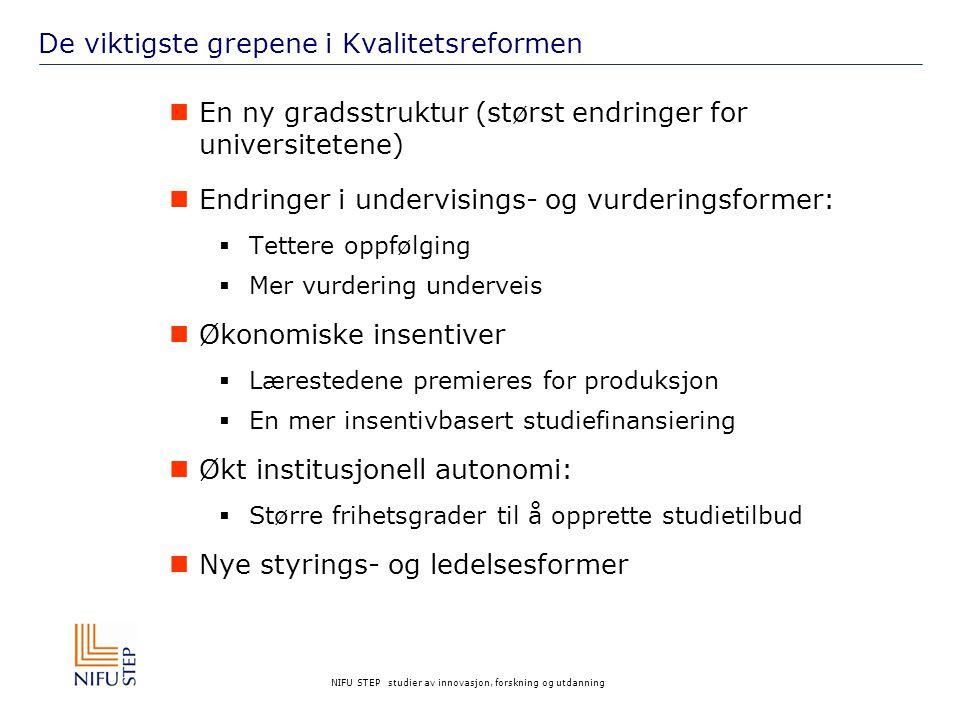 NIFU STEP studier av innovasjon, forskning og utdanning Gammel og nye studiestruktur - skjematisk Gammel cand.mag  (4 år) Ny bachelor  (3 år) Fag, emne 1 Fag, emne 2 Fag, emne 3 Fag, emne 4 Fag, emne 5 Fag, emne 6 Fag, emne 7 Grunnfag 1 Grunnfag 2 Mellom- fag Ex.