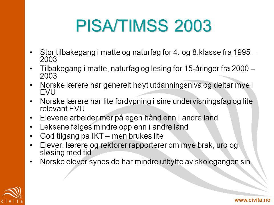 www.civita.no PISA/TIMSS 2003 Stor tilbakegang i matte og naturfag for 4. og 8.klasse fra 1995 – 2003 Tilbakegang i matte, naturfag og lesing for 15-å