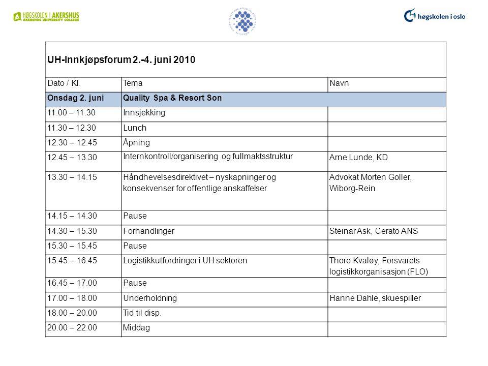 UH-Innkjøpsforum 2.-4. juni 2010 Dato / Kl.Tema Navn Onsdag 2.