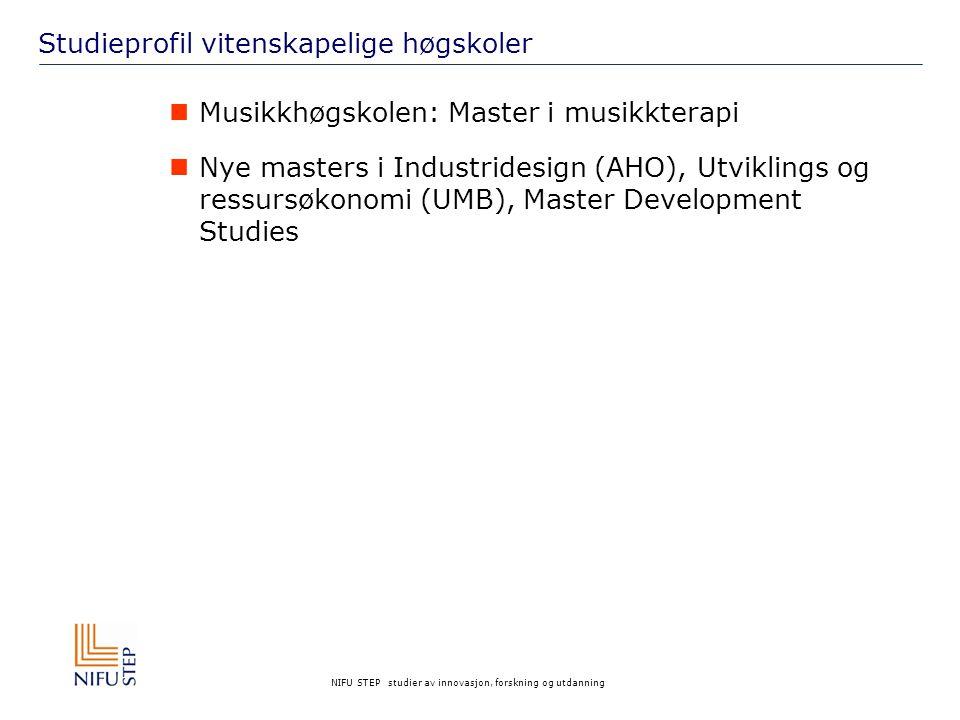 NIFU STEP studier av innovasjon, forskning og utdanning Studieprofil vitenskapelige høgskoler Musikkhøgskolen: Master i musikkterapi Nye masters i Industridesign (AHO), Utviklings og ressursøkonomi (UMB), Master Development Studies