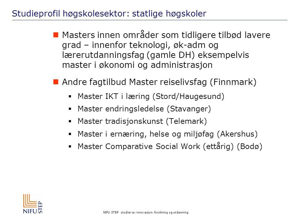 NIFU STEP studier av innovasjon, forskning og utdanning Studieprofil høgskolesektor: statlige høgskoler Masters innen områder som tidligere tilbød lavere grad – innenfor teknologi, øk-adm og lærerutdanningsfag (gamle DH) eksempelvis master i økonomi og administrasjon Andre fagtilbud Master reiselivsfag (Finnmark)  Master IKT i læring (Stord/Haugesund)  Master endringsledelse (Stavanger)  Master tradisjonskunst (Telemark)  Master i ernæring, helse og miljøfag (Akershus)  Master Comparative Social Work (ettårig) (Bodø)